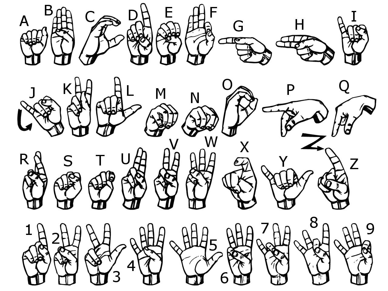 WILT #30: Sign Language Alphabet Refresher
